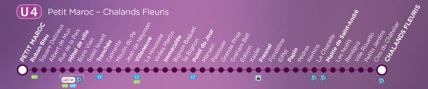 Le nouveau circuit de la ligne U4 à partir du 3 septembre 2018.